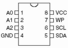 SERIAL&12C EEPROM IC